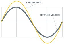 316590-diagram1_rightvoltage-technology